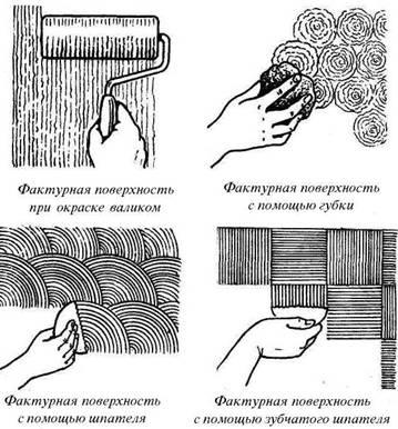 фактурная краска: