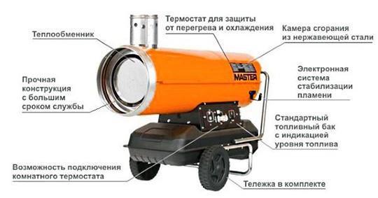 Инфракрасный обогреватель для гаража