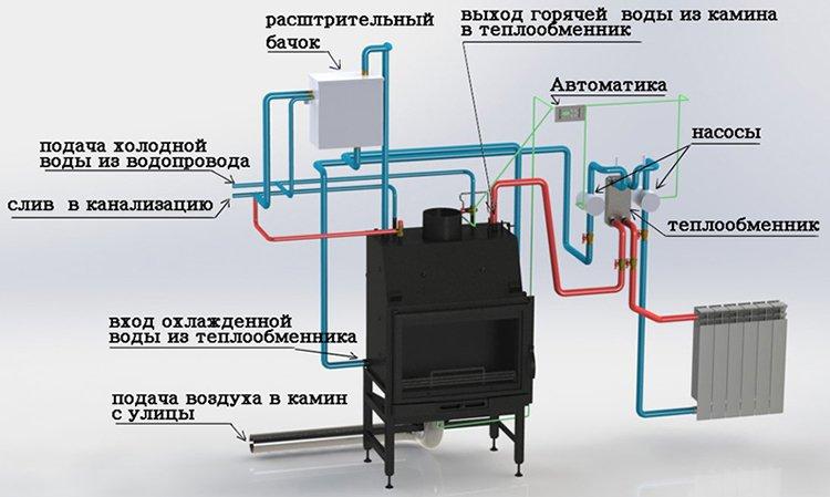 Схема отопительной печи на газу