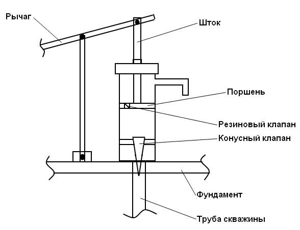 Поделки из пенопласта : пошаговая инструкция, схемы, шаблоны