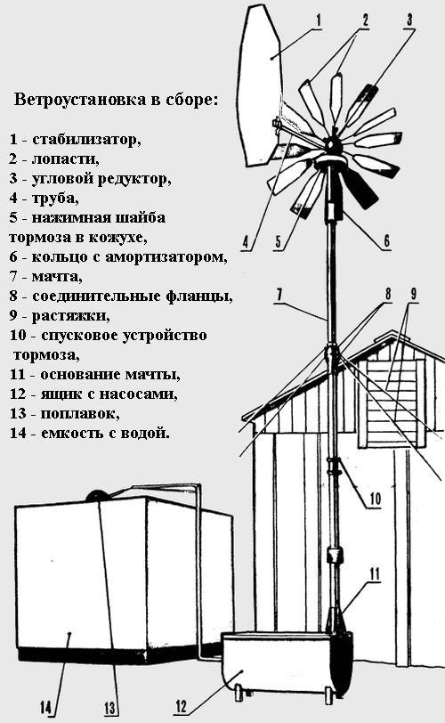 Схема ветряного насоса