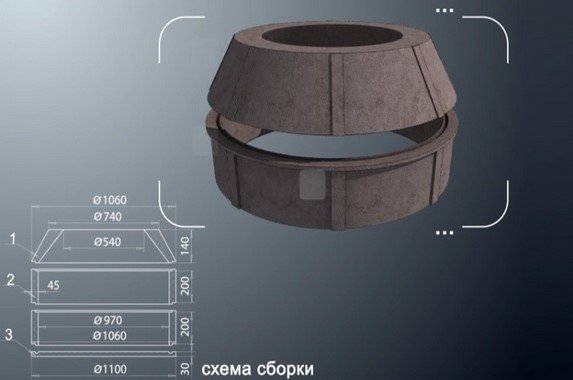 Полимерпесчаный колодец: конструкция, преимущества, установка