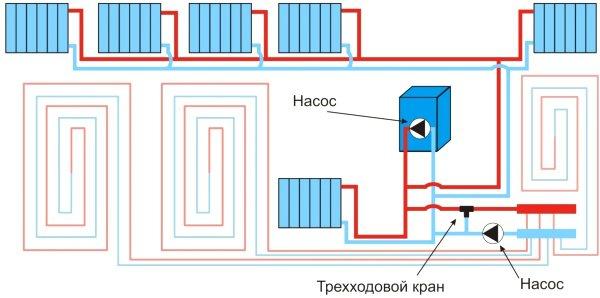 Тёплые полы от системы отопления своими руками