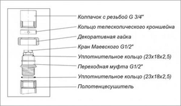Кран Маевского схематично