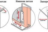 Как произвести ремонт пластиковых окон