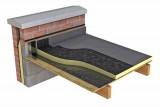 Парапет крыши: назначение и особенности монтажа