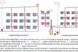 Двухтрубная система отопления для частного дома