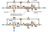 Подпитка системы отопления: устройство и назначение